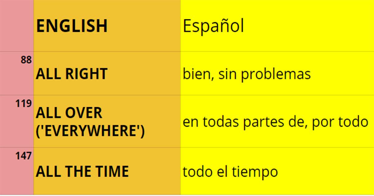 frases con