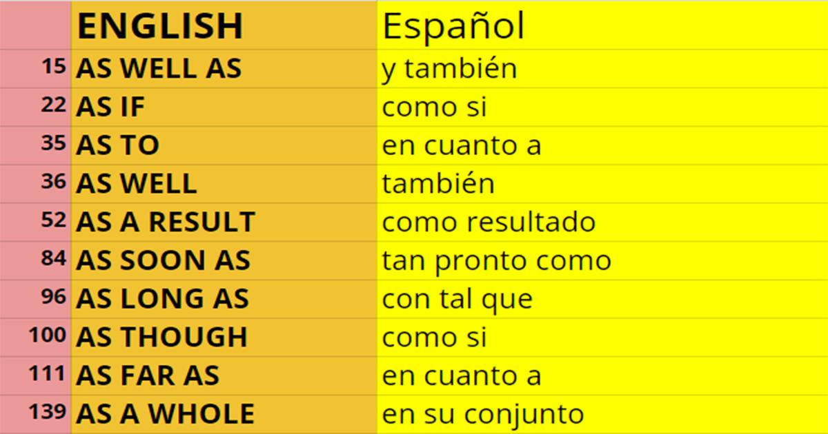 37 Palabras Del Inglés Que Necesitamos Importar Oficialmente Al
