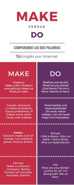 make-vs-do-infografica
